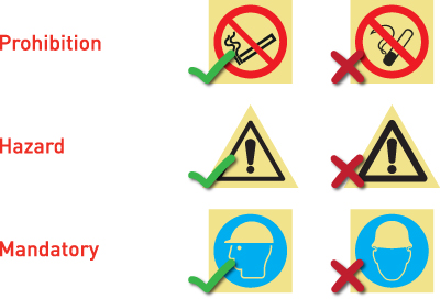 We Will Keep On Following Up The Development And Evolution Of All Legislation Standardization Safety Signs That Are To Be Used In Marine