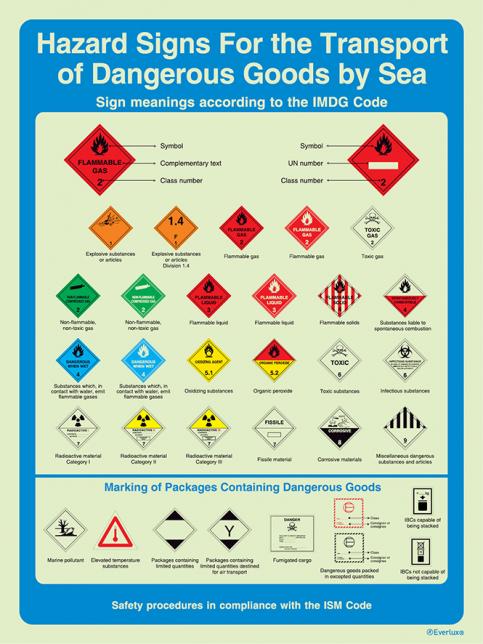 Rigid Plastic LI-Safety 400x300mm No Public Right Of Way Sign