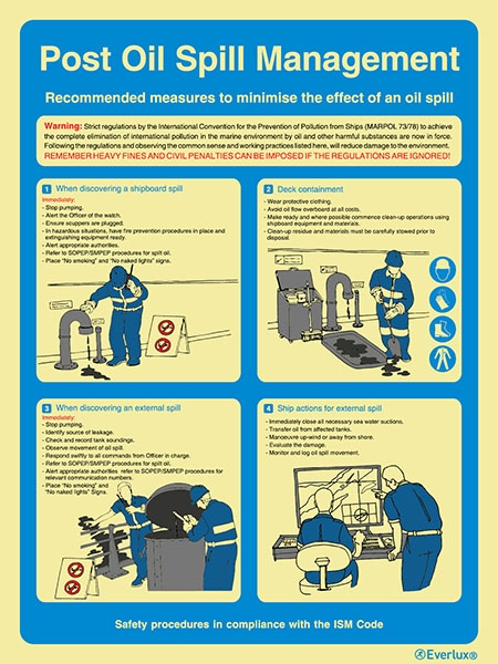 S6302 Safety Awareness And Training Procedures Health